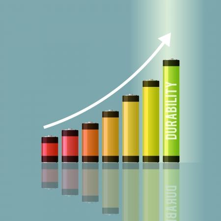 haltbarkeit: Vektor-Illustration der graphische Darstellung von Batterien auf Haltbarkeit Konzept.