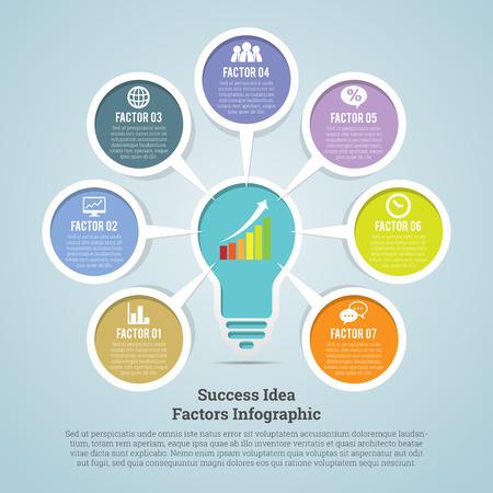 factors: Vector illustration of success idea factors infographic.