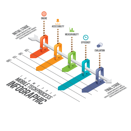graphical chart: isometric illustration of mobile tech process infographic design element.