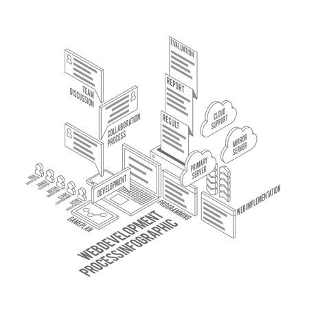 web development: Web Development Process Isometric Line Infographic