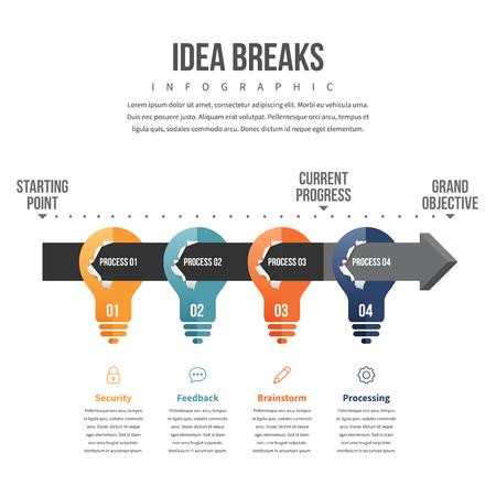 breaks: Vector illustration of idea breaks infographic design element.