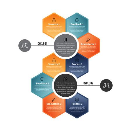 Vector illustration of hexagonal cycle infographic design element.
