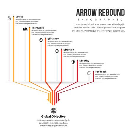 Vectorr illustration of line arrow factors infographic design element. Illustration