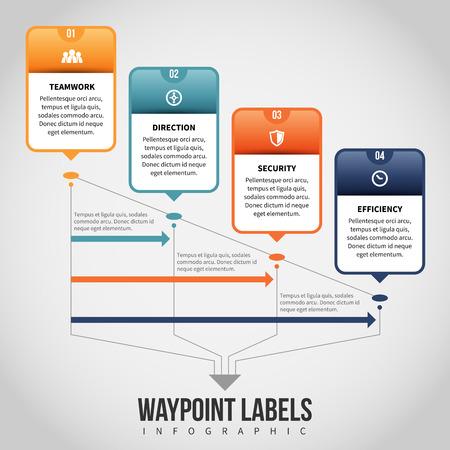 waypoint: Vector illustration of waypoint labels infographic design element.