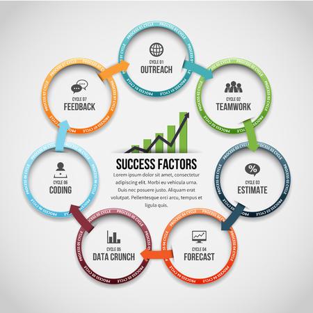 7 サイクル注解・ プロセス インフォ グラフィック デザイン要素のベクター イラストです。  イラスト・ベクター素材