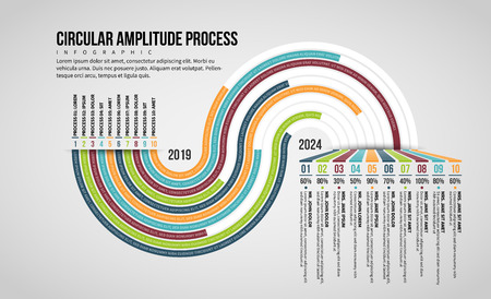 Vector illustration of Circular Amplitude Process Infographic design element. Illustration