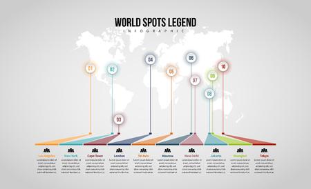 Ilustración de vector de elemento de diseño de World Spots Legend Infographic.