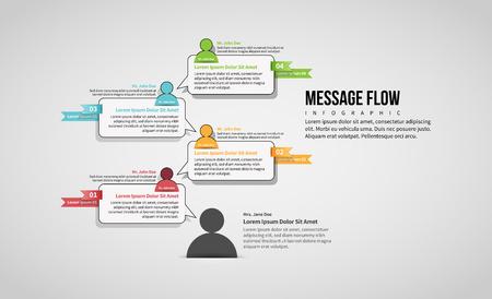 Vector illustration of Message Flow Infographic design element.