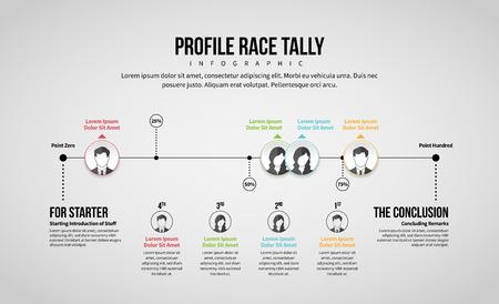 Ilustración vectorial del elemento de diseño Profile Race Tally Infographic.