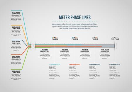 Illustrazione vettoriale dell'elemento di design infografico delle linee di fase del misuratore.
