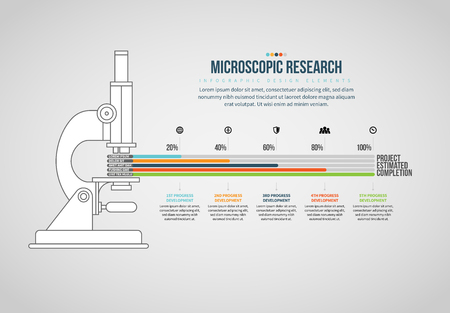 Vector illustration of Microscopic Research Infographic design element.