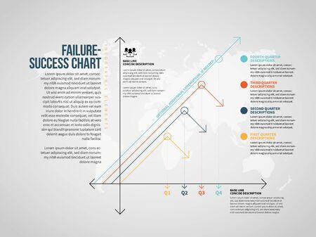Vector illustration of Failure-Success Chart Infographic design element. Stock Illustratie