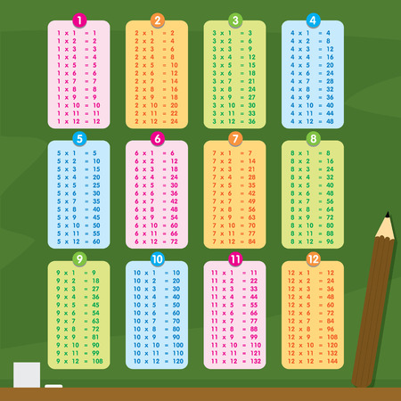 numero diez: Número de multiplicación tabla de la historieta del vector