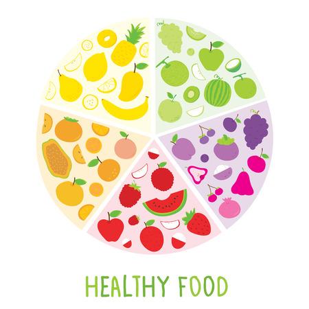diet food: Healthy Food Organic Diet Fruit Circle Cartoon Vector
