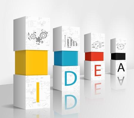 formula: Idea column concept