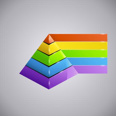 異なる色を持つピラミッド型図表の例