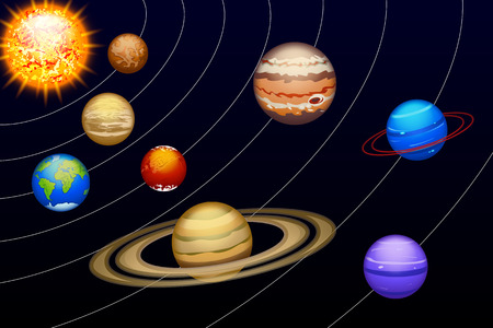 to orbit: illustration of solar system with orbit lines to each planet