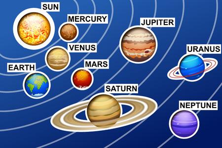 illustration of drawed solar system with lines on blue background Illustration