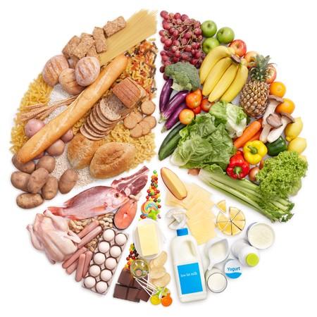 saludable: Pir�mide de alimentos se convierta en un gr�fico circular sobre fondo blanco  Foto de archivo