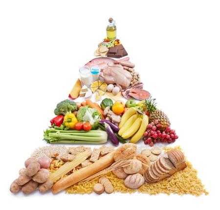 piramide alimenticia: Pir�mide de alimentos representa la forma de comer sano  Foto de archivo