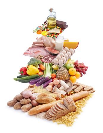 pyramide alimentaire: Pyramide alimentaire s�par�s en couches sur fond blanc