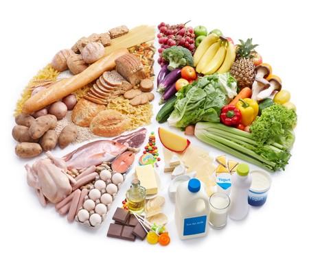 dieta sana: Pir�mide de alimentos se convierta en un gr�fico circular sobre fondo blanco  Foto de archivo