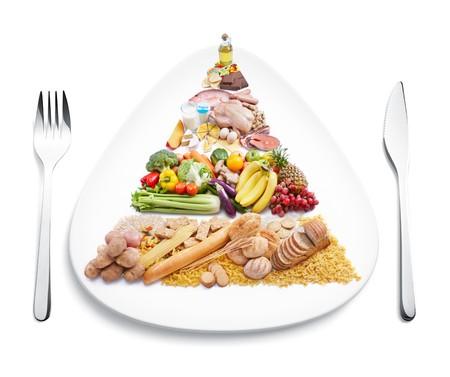 piramide alimenticia: Pir�mide de alimentos en placa con cuchillo y tenedor