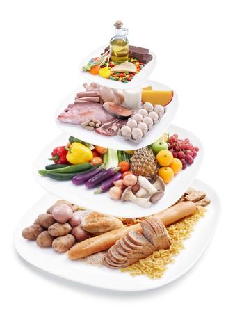 piramide alimenticia: Pir�mide de alimentos pone en capas separadas y placas  Foto de archivo