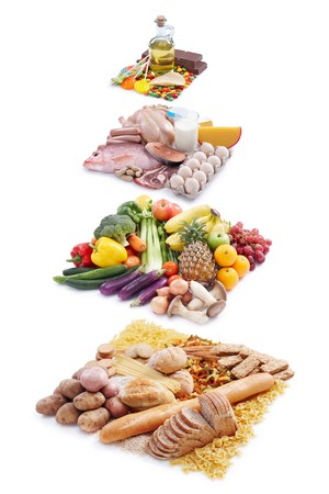 piramide alimenticia: Pir�mide de alimentos separado en capas sobre fondo blanco