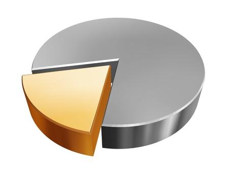 gouden ronde diagram geïsoleerd op wit Stockfoto