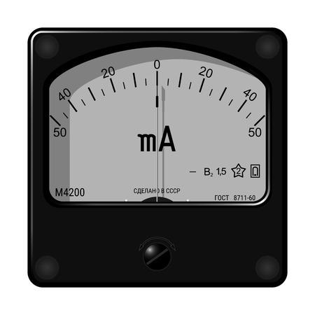 ampere: Ampere meter. Instruments for measurement of electric current.