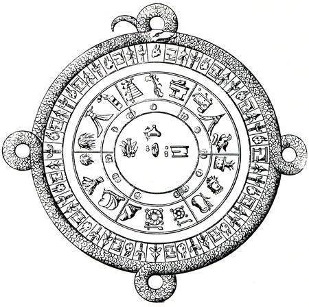 chronologie: Vieux antique grav� chronologie Tableau illustration du Mexique. Livre �ditoriale