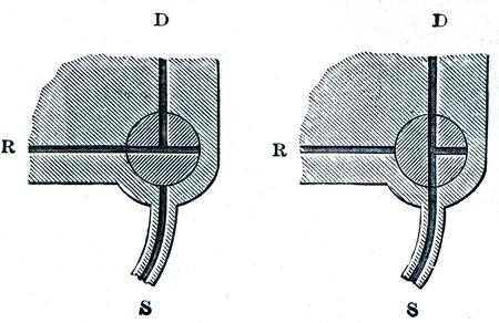 longitudinal: Tap Babinet - longitudinal section - an illustration of the encyclopedia publishers Education, St. Petersburg, Russian Empire, 1896