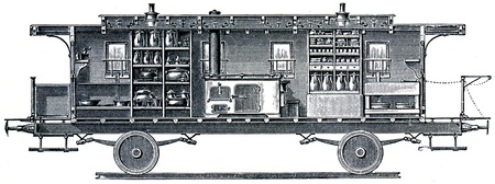 longitudinal: Military sanitation. Wagon kitchen side, which houses a cooker (longitudinal section)  - an illustration of the encyclopedia publishers Education, St. Petersburg, Russian Empire, 1896