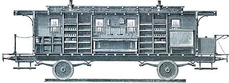 longitudinal: Military sanitation. Wagon kitchen, party hosts table (longitudinal section)  - an illustration of the encyclopedia publishers Education, St. Petersburg, Russian Empire, 1896 Editorial
