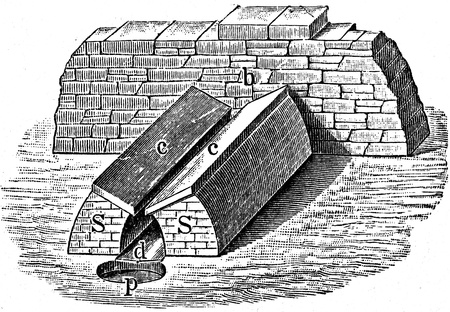 furnace: furnace - an illustration to article