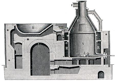 furnace: melting furnace - an illustration to article