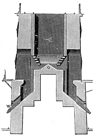 ore: ore furnace - an illustration to article