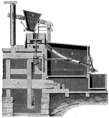publishers: German mill for grinding grain with millstones - an illustration of the encyclopedia publishers Education, St  Peterburg, Russian Empire, 1896  Editorial