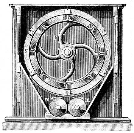 publishers: mill, a centrifugal sieve Nagel and Kemp - an illustration of the encyclopedia publishers Education, St  Peterburg, Russian Empire, 1896  Editorial
