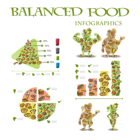 fatness: info graphics health diet. Illustration