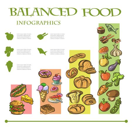 Balanced food infographic on white background.