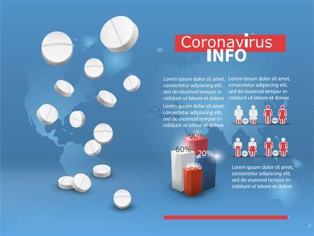 Coronavirus, CoVID-19 : nCoV infographics elements, human coronavirus risk factors. health and medical. Novel Coronavirus 2019. Pneumonia disease. vector illustration. 向量圖像