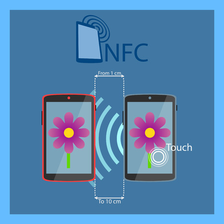 nfc: Work technology NFC is shown in the example of two phones.