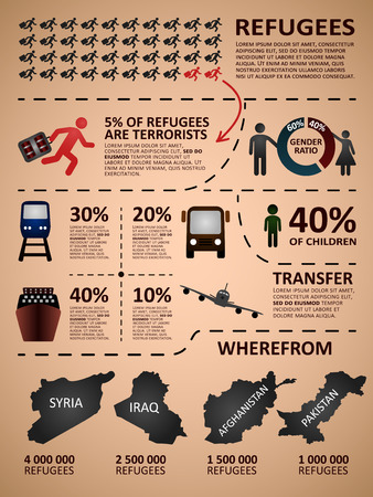 Refugee and migration infographic. Illustration includes the following design elements: refugee icons, transport icons, map of refugees country.