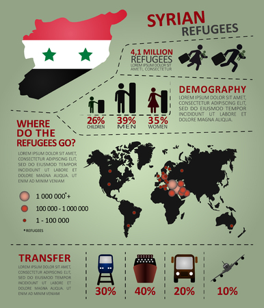 war refugee: Syrian refugees infographic. Illustration includes the following design elements: refugee icons, transport icons, map of refugee countries. Illustration
