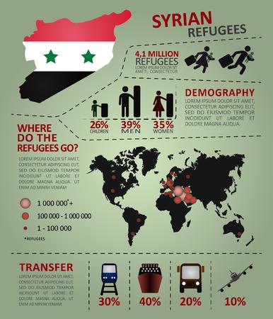 wojenne: Syryjskich uchodźców infographic. Ilustracja zawiera następujące elementy konstrukcyjne: ikony, ikony transportu uchodźców, mapa krajów uchodźców. Ilustracja