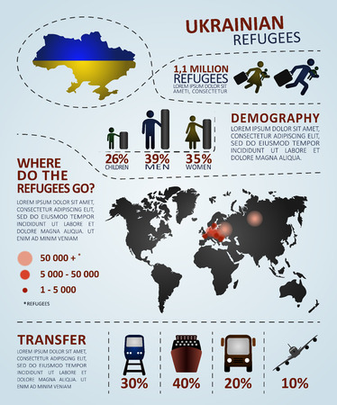 resettlement: Ukrainian refugees infographic. Illustration includes the following design elements: infographic elements, refugee icons, transport icons, map of Ukraine