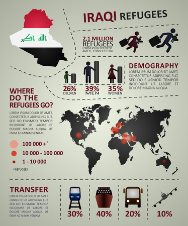 Iraqi refugees infographic. Illustration includes the following design elements: refugee icons, transport icons, infographic elements, map of Iraq. EPS 10