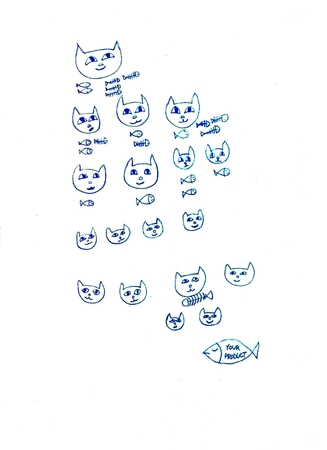 replication: Cute cats replication direct marketing diagram Stock Photo